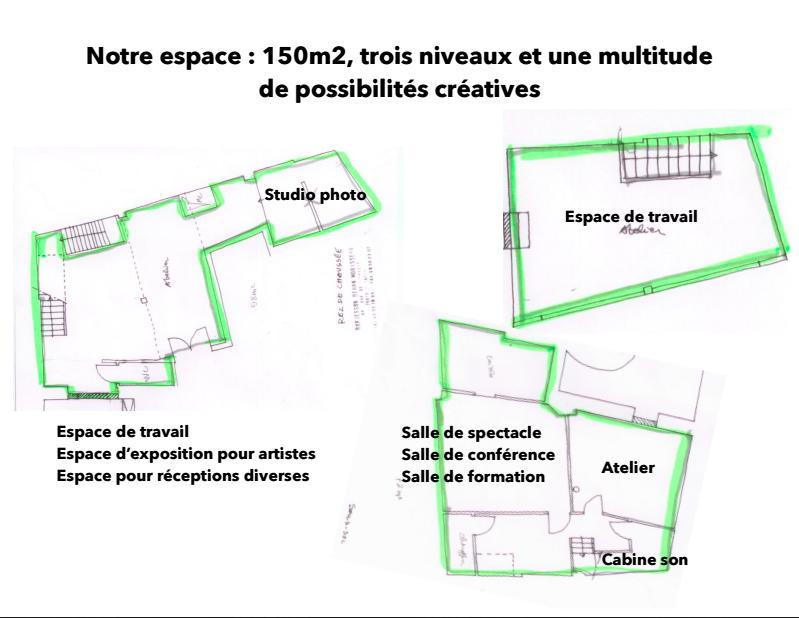 Plan Espaces WAFP